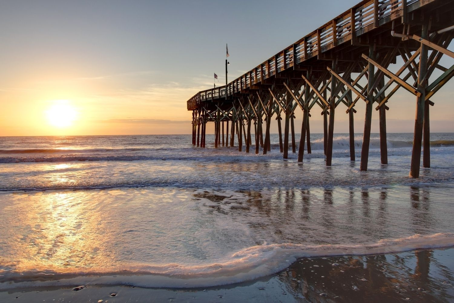 Best Things to do in Myrtle Beach
